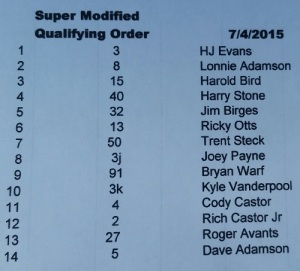 copper cup classic qualifying order